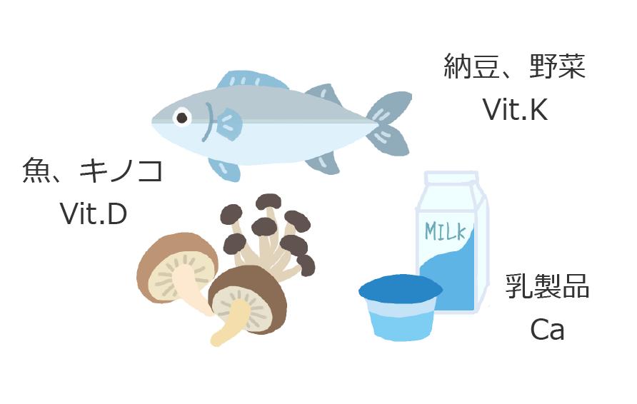 カルシウム、ビタミンD、ビタミンK